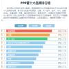 2020年PPR十大品牌排行榜 推荐口碑最好的PPR品牌